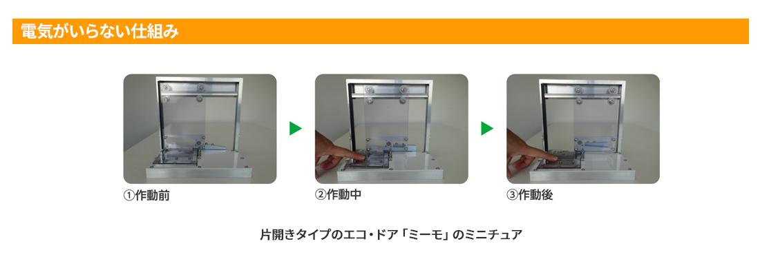 【建設LABO】電気のいらない自動ドア「ミーモ」
